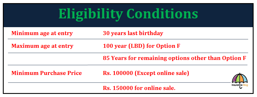 eligibility-conditions-of-modified-jeevan-akshay-vi