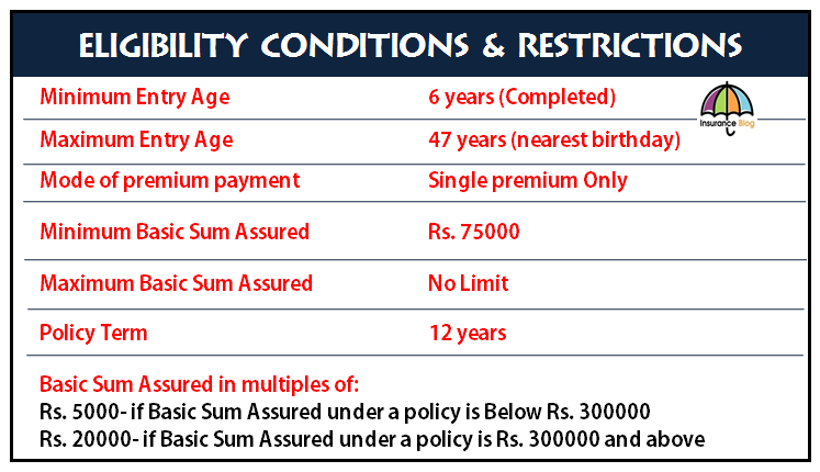 Jeevan Utkarsh-Eligibility Conditions-Eng